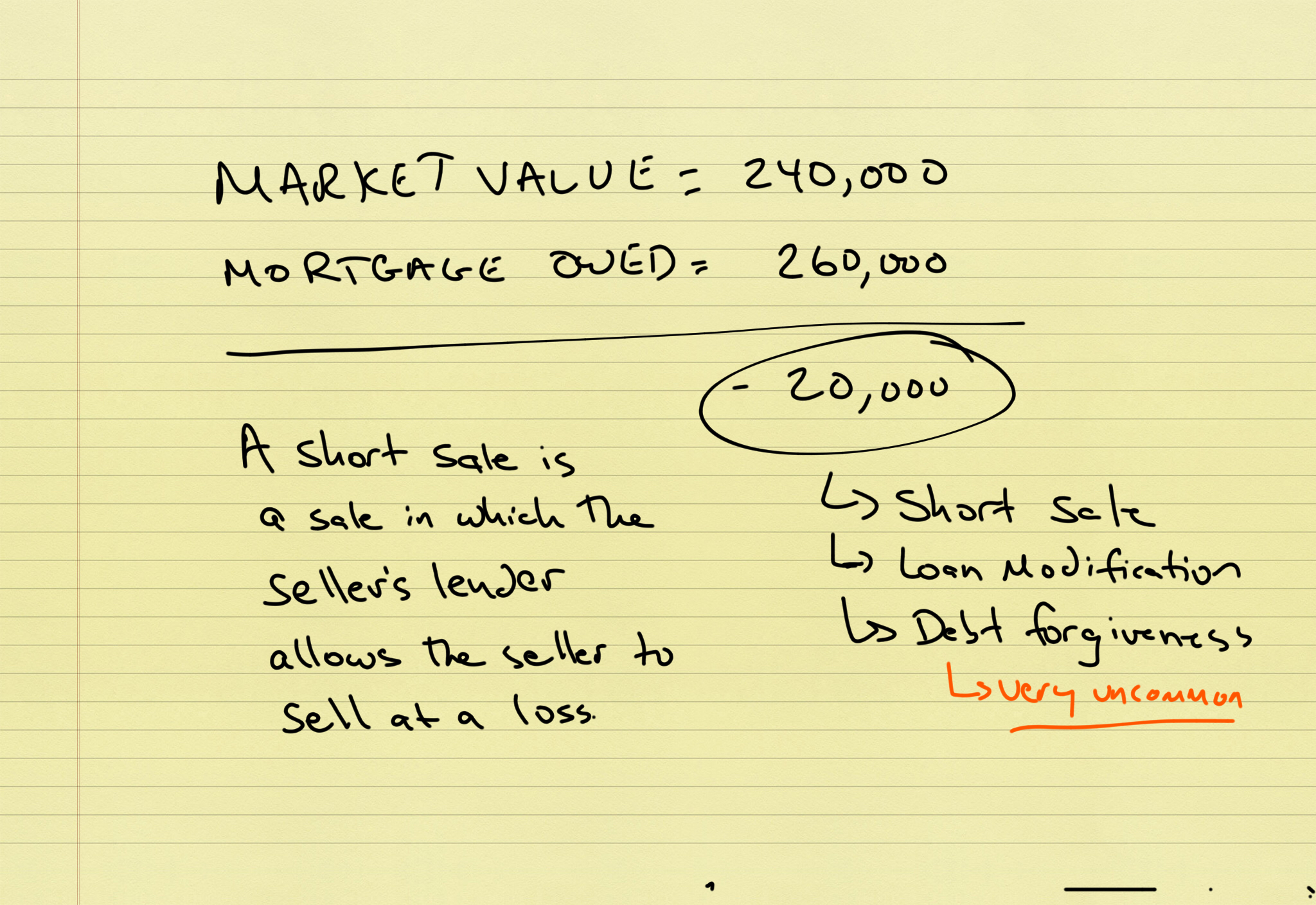 short sales archives rob thompson realtor 719 440 6626